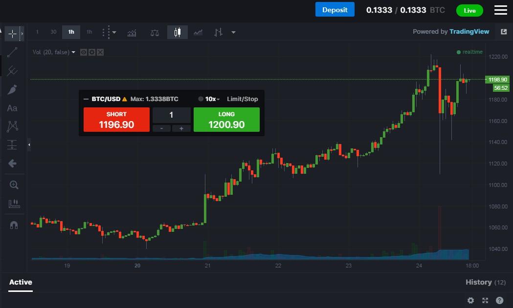 bitcoin exchange script bitcoin miner svchost