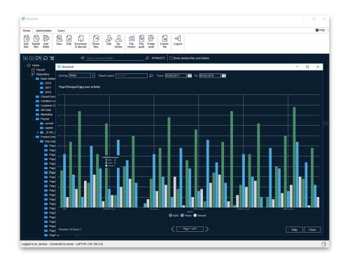 GhostVolt - Data privacy & encryption software built for